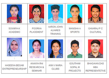 Sahyadri Student Council for the Academic Year 2019-20